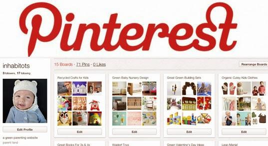 SEO trên Pinterest