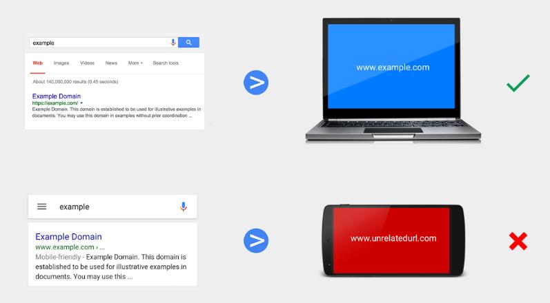 Hình ảnh Google công bố phạt chuyển hướng lén lút